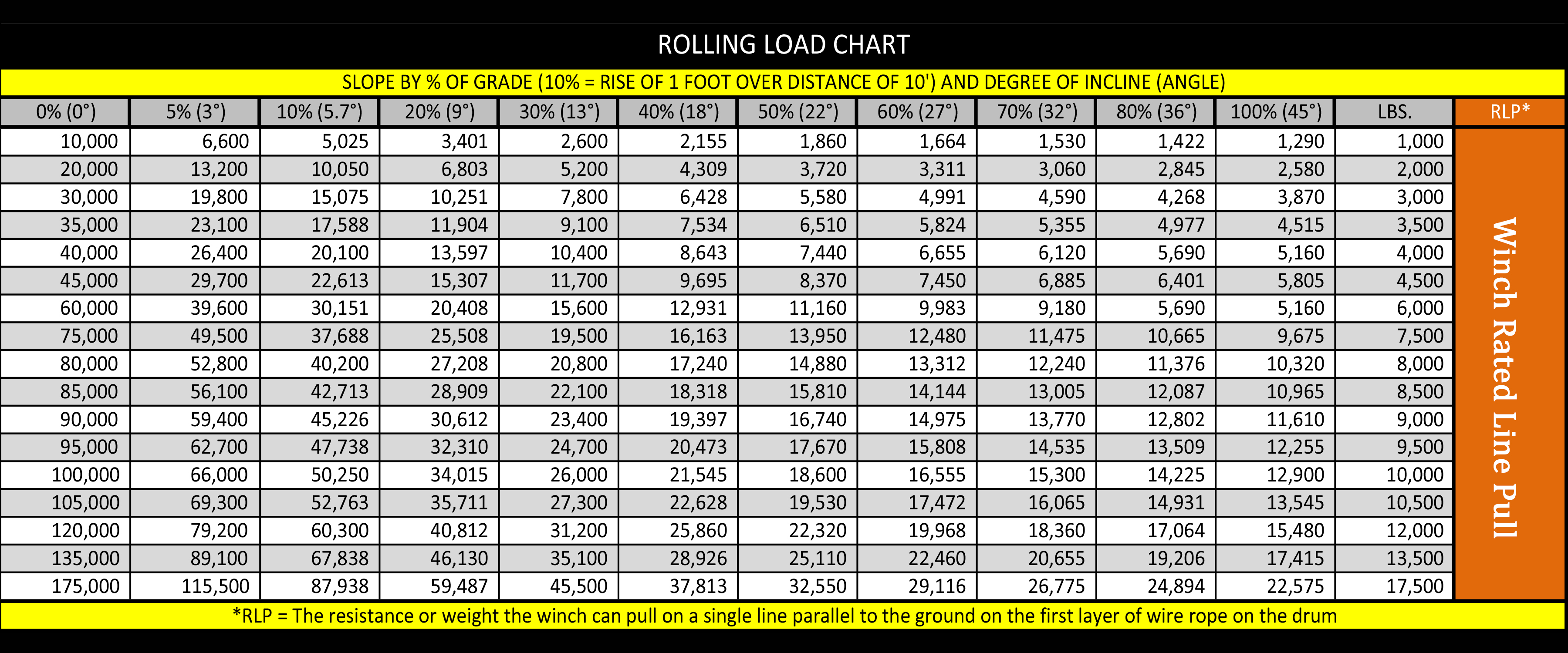 Modern Iwrc Wire Rope Chart Gallery - Everything You Need to Know ...